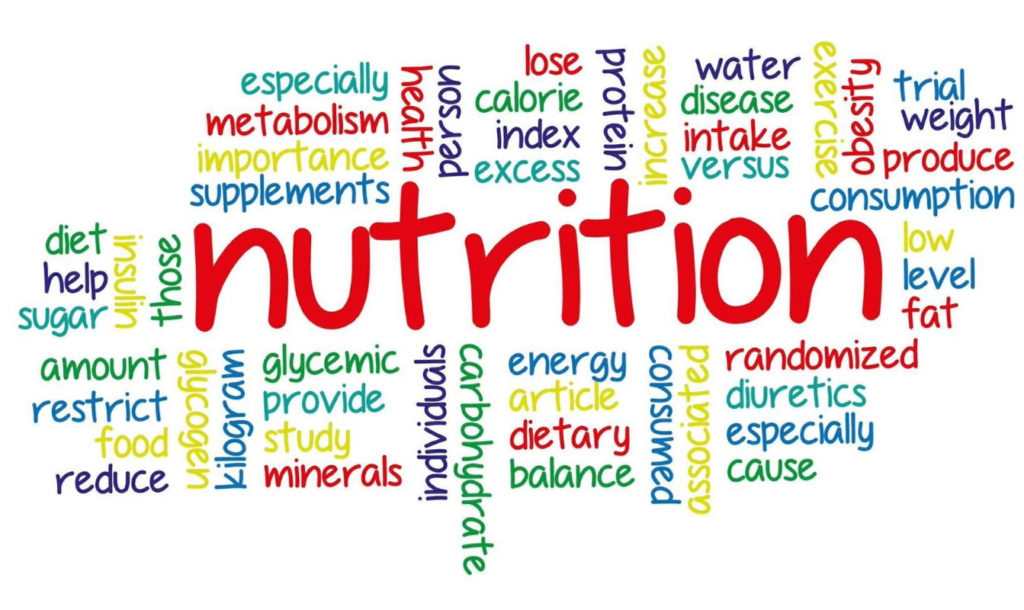 nutrition to Lose Weight